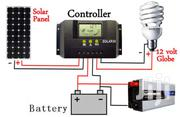Home Solar System @ 495k | Automotive Services for sale in Central Region, Kampala