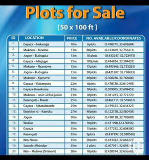 Plots! Plots For Sale