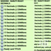 MUKONO Ready Decimals For Sale | Land & Plots For Sale for sale in Central Region, Mukono
